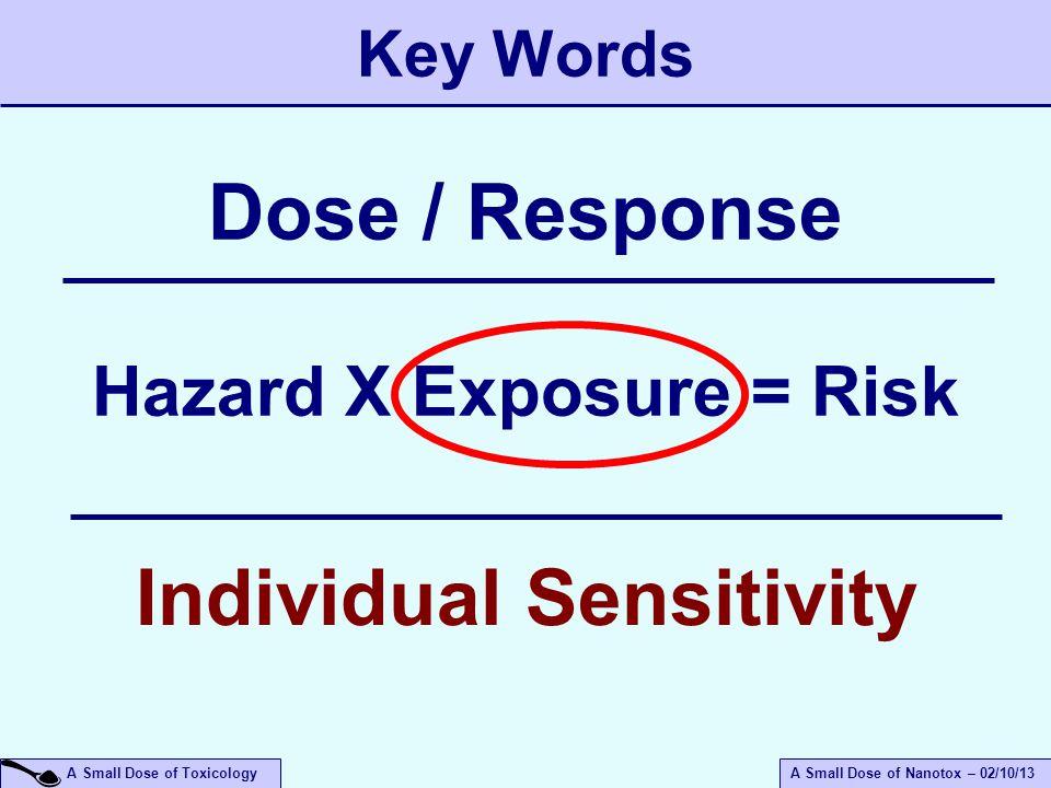 Hazard X Exposure = Risk Individual Sensitivity