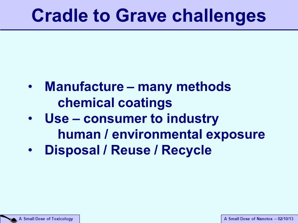 Cradle to Grave challenges