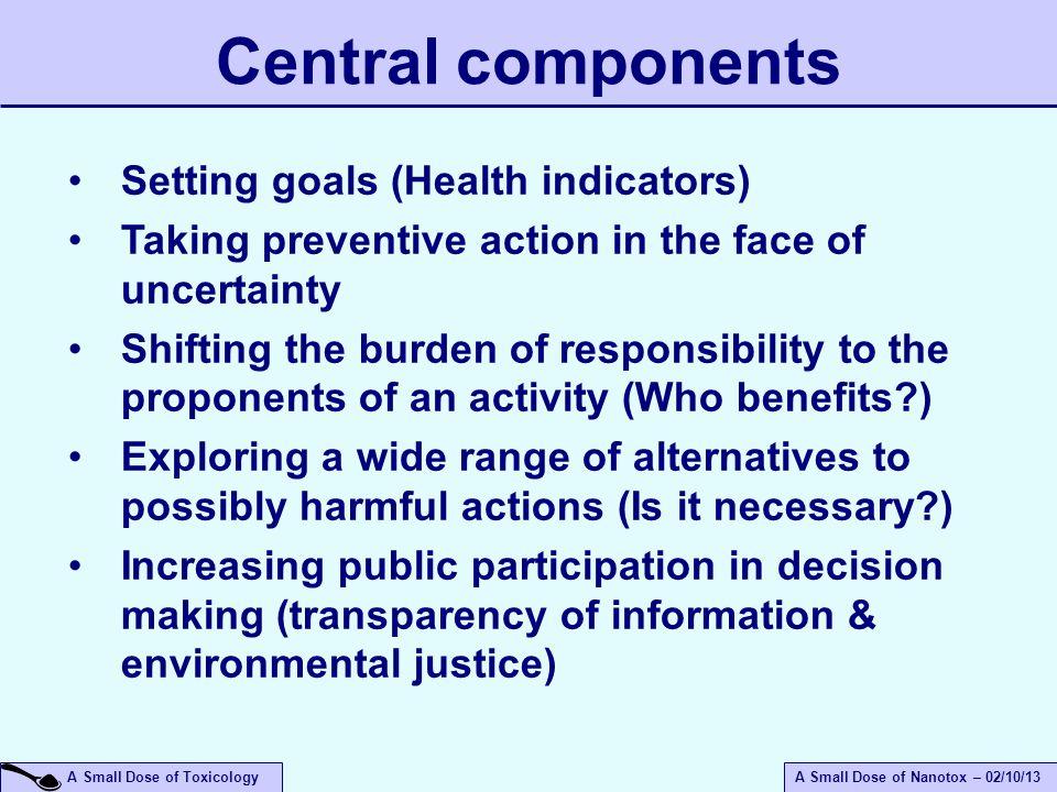 Central components Setting goals (Health indicators)