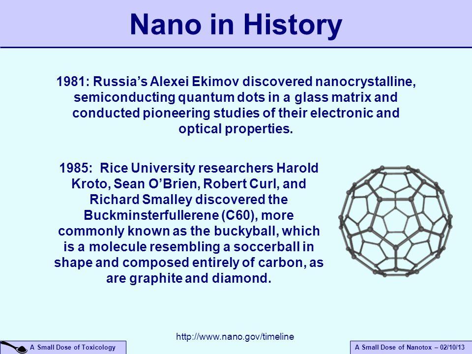 April 14, 2017 Nano in History.