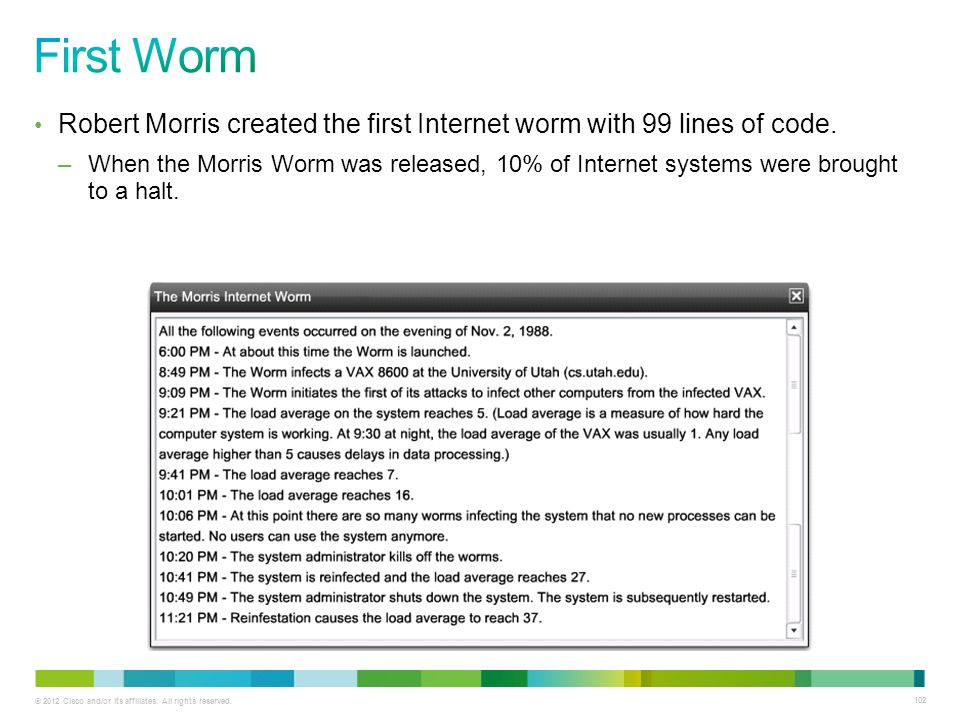 First Worm Robert Morris created the first Internet worm with 99 lines of code.
