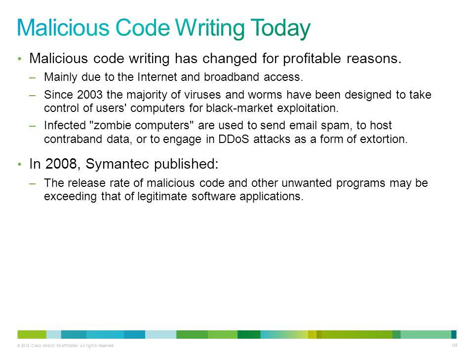 Malicious Code Writing Today
