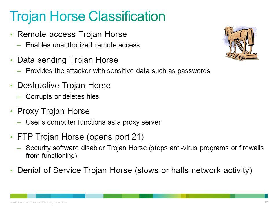 Trojan Horse Classification