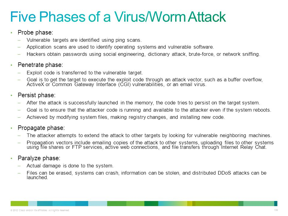 Five Phases of a Virus/Worm Attack