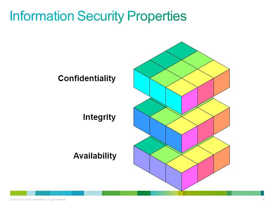 Information Security Properties
