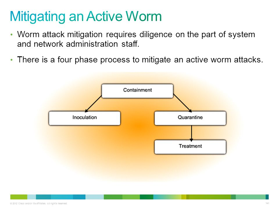 Mitigating an Active Worm