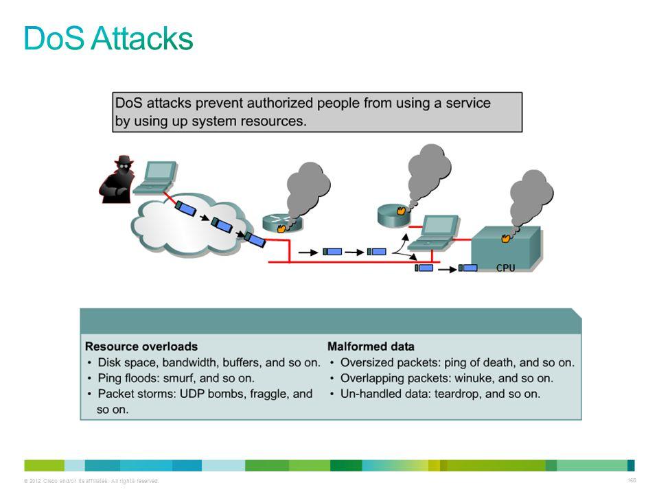 DoS Attacks