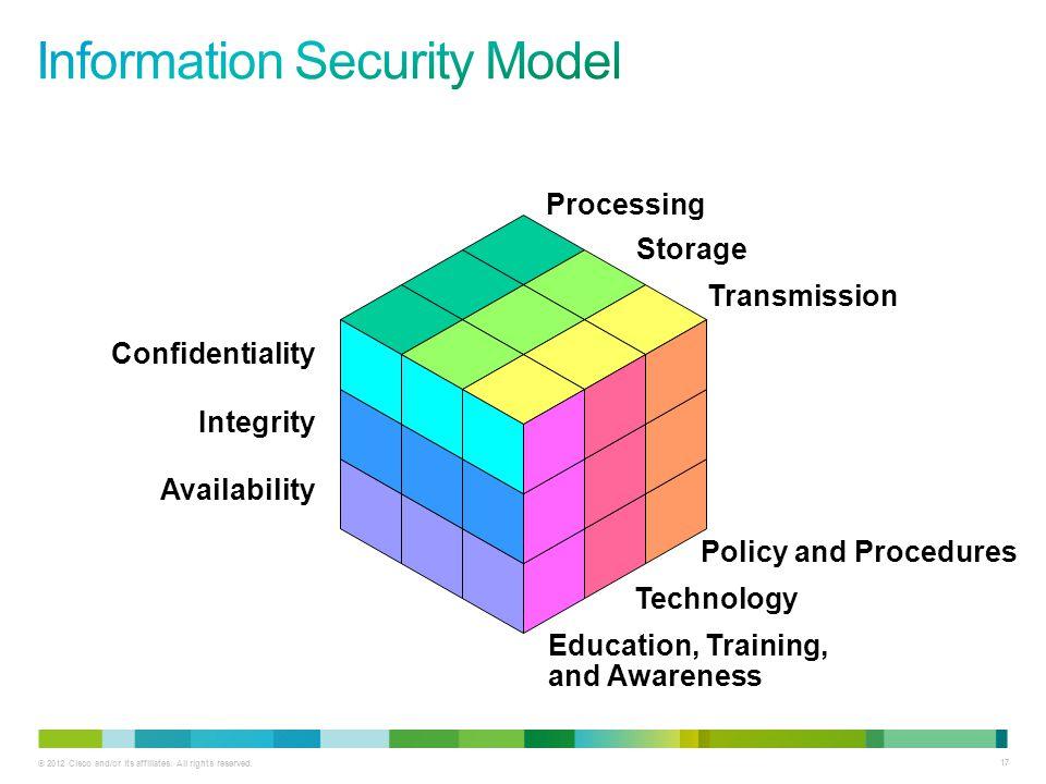 Information Security Model