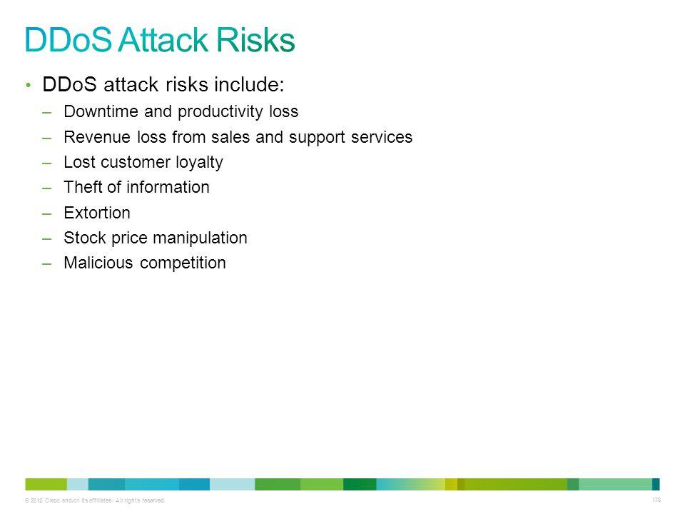 DDoS Attack Risks DDoS attack risks include: