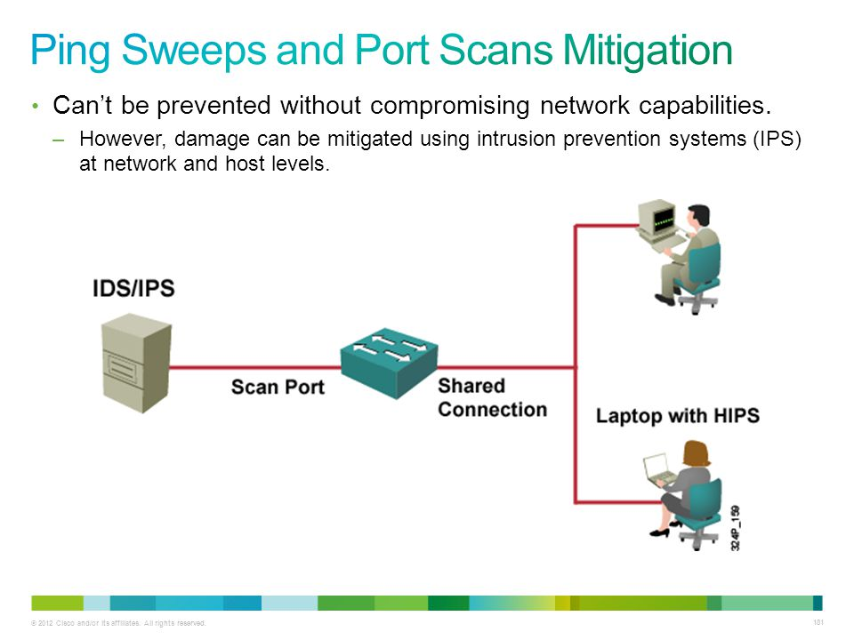 Ping Sweeps and Port Scans Mitigation