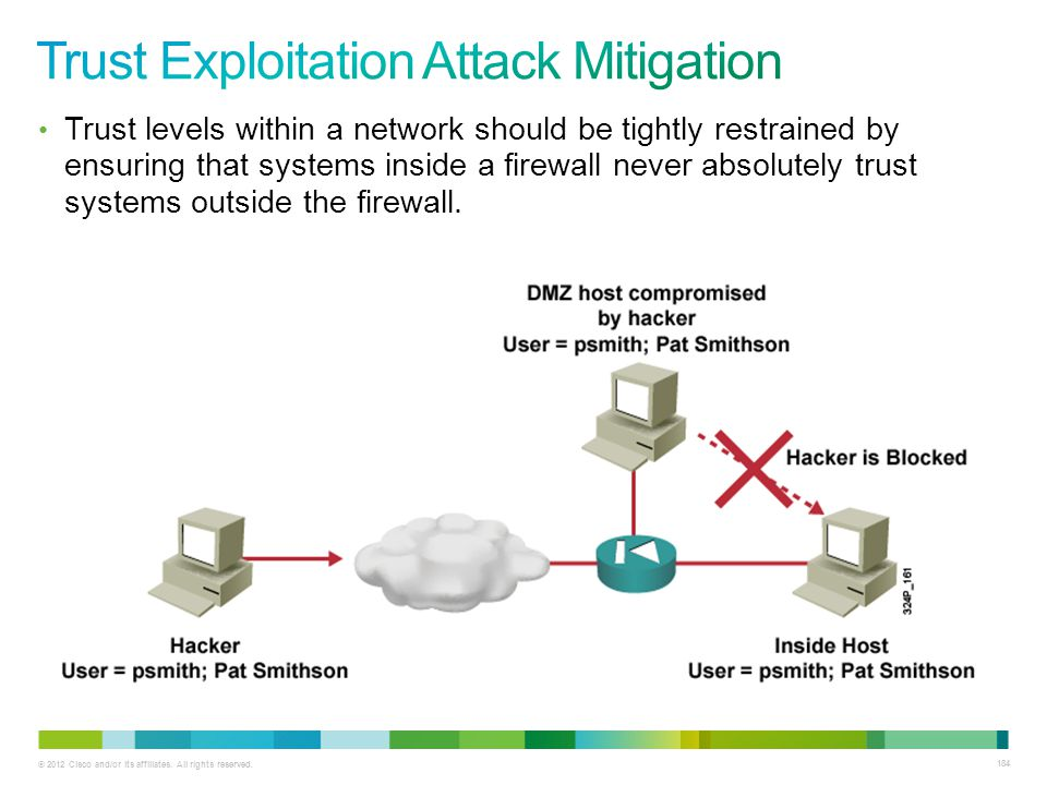Trust Exploitation Attack Mitigation
