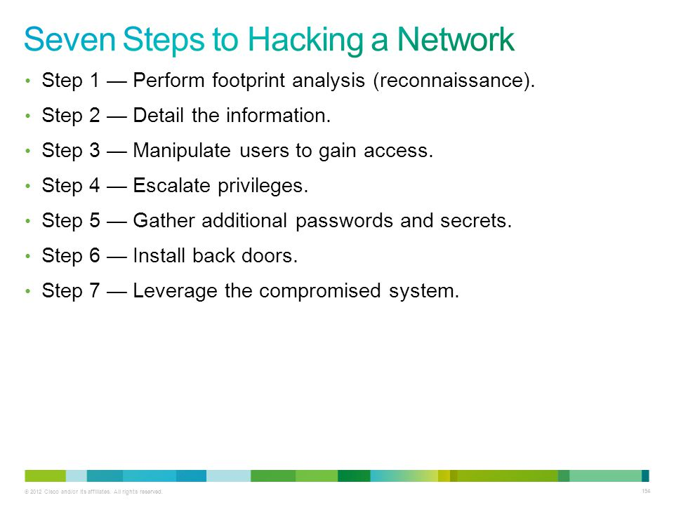 Seven Steps to Hacking a Network