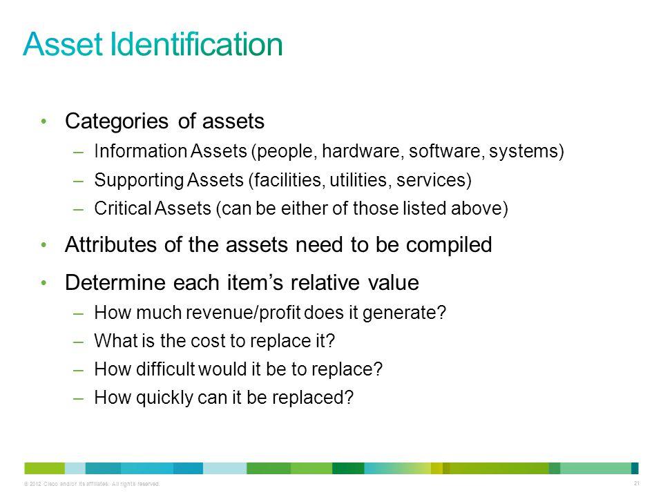Asset Identification Categories of assets