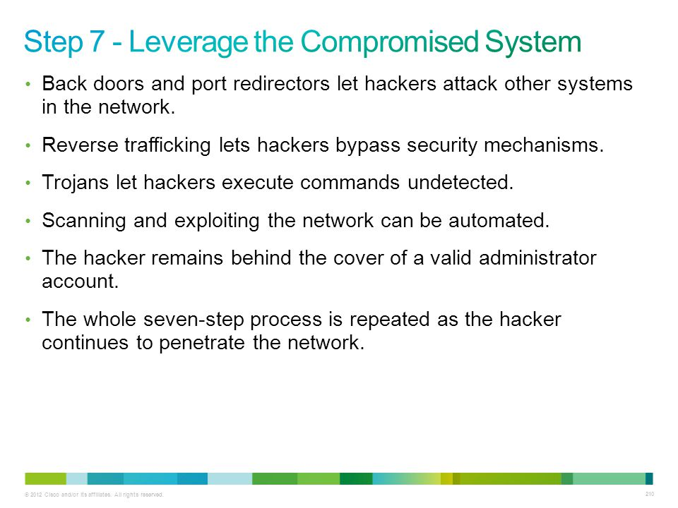 Step 7 - Leverage the Compromised System