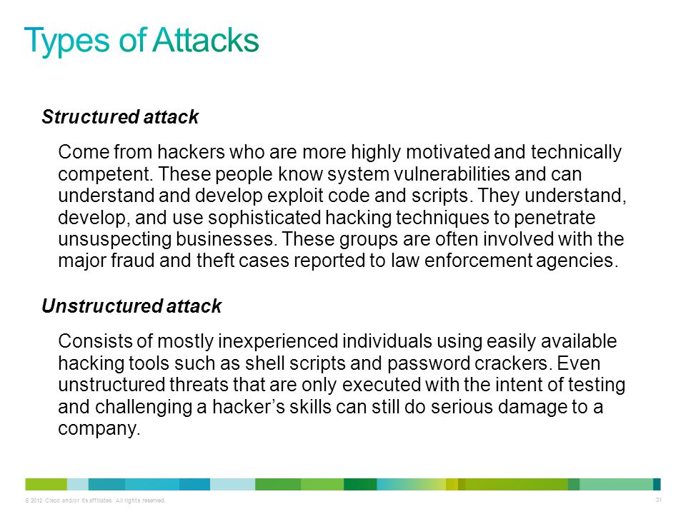 Types of Attacks Structured attack