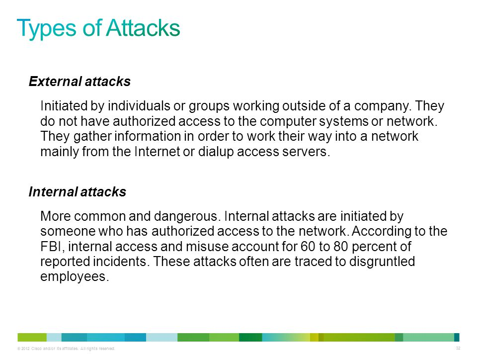 Types of Attacks External attacks