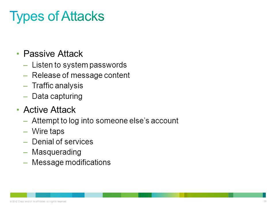 Types of Attacks Passive Attack Active Attack