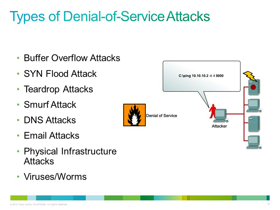 Types of Denial-of-Service Attacks