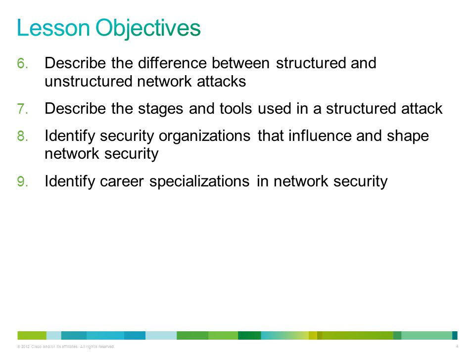 Lesson Objectives Describe the difference between structured and unstructured network attacks.