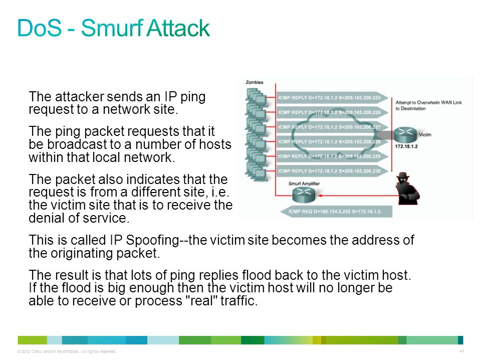 DoS - Smurf Attack The attacker sends an IP ping request to a network site.