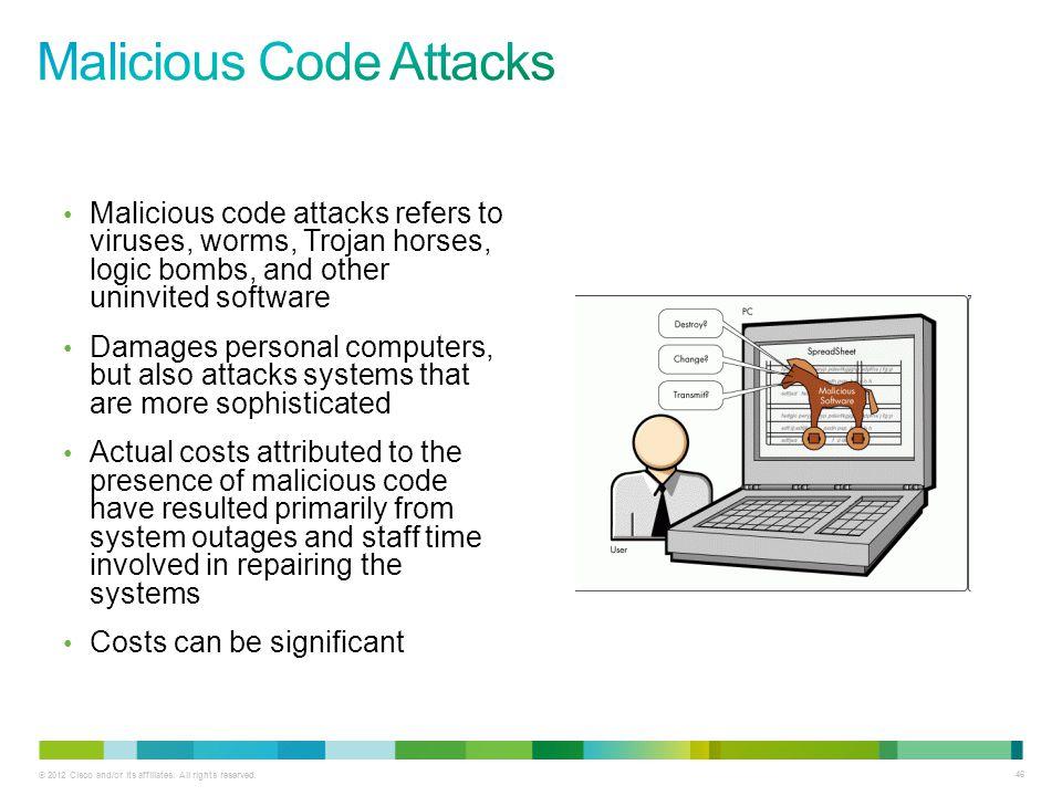 Malicious Code Attacks