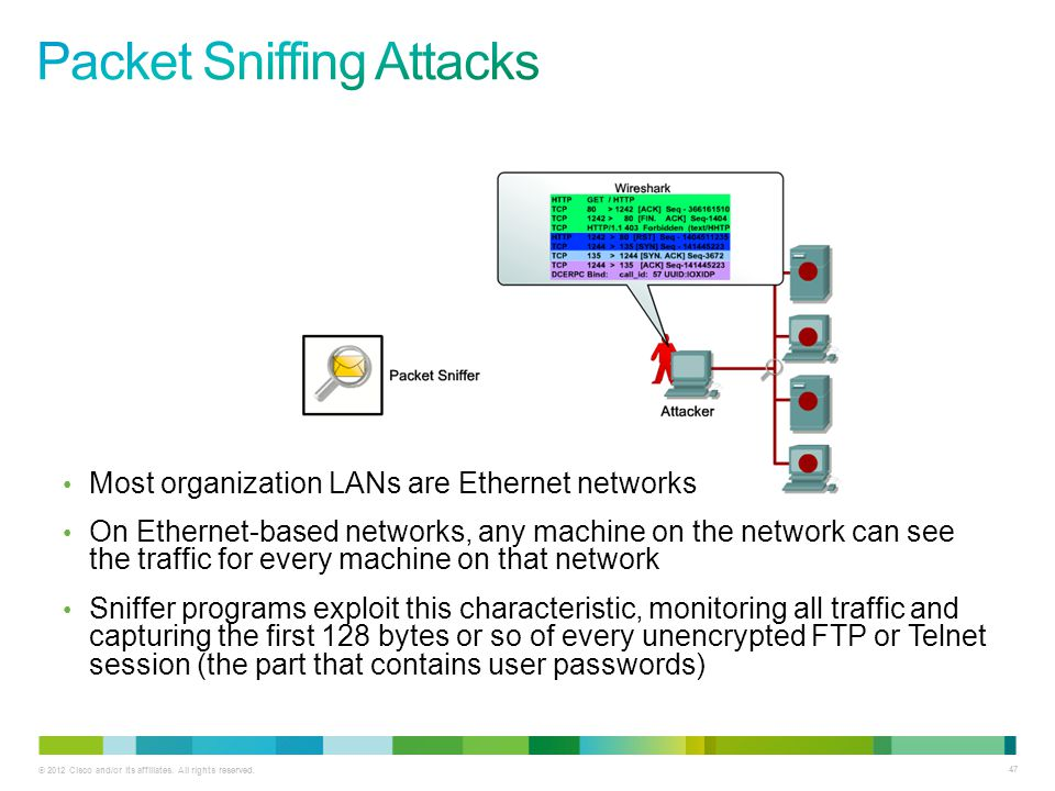 Packet Sniffing Attacks