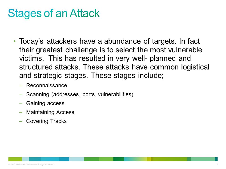 Stages of an Attack