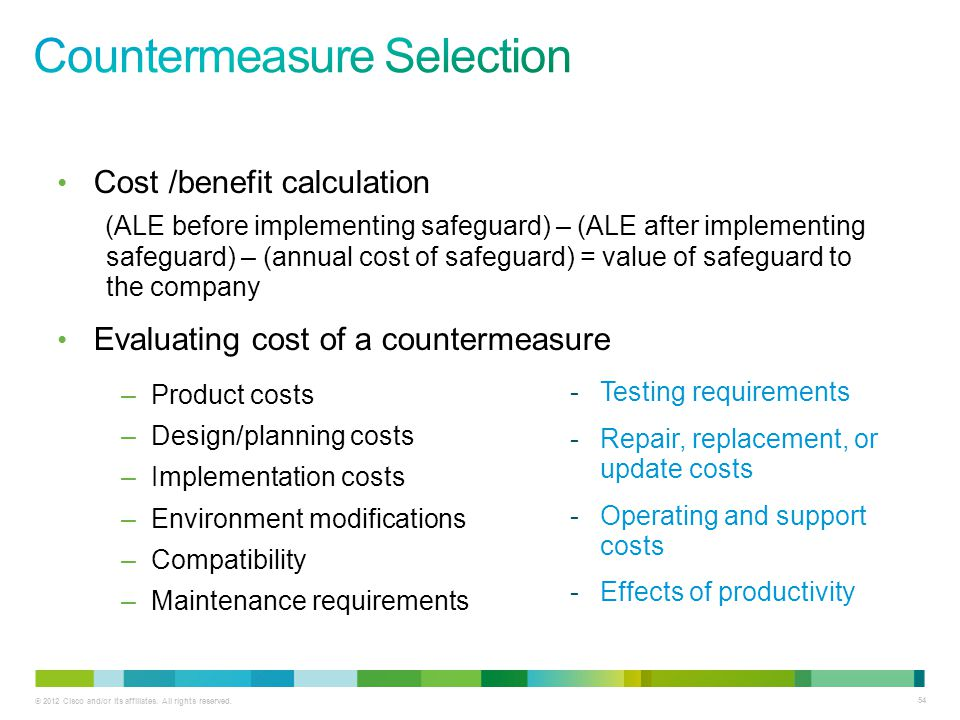 Countermeasure Selection