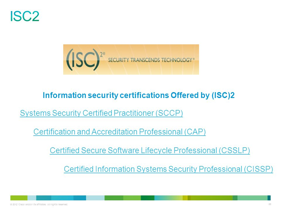ISC2 Information security certifications Offered by (ISC)2