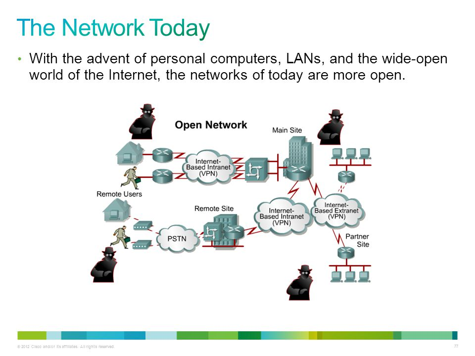 The Network Today With the advent of personal computers, LANs, and the wide-open world of the Internet, the networks of today are more open.
