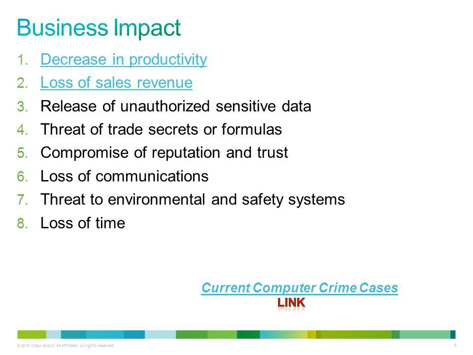 Business Impact Decrease in productivity Loss of sales revenue