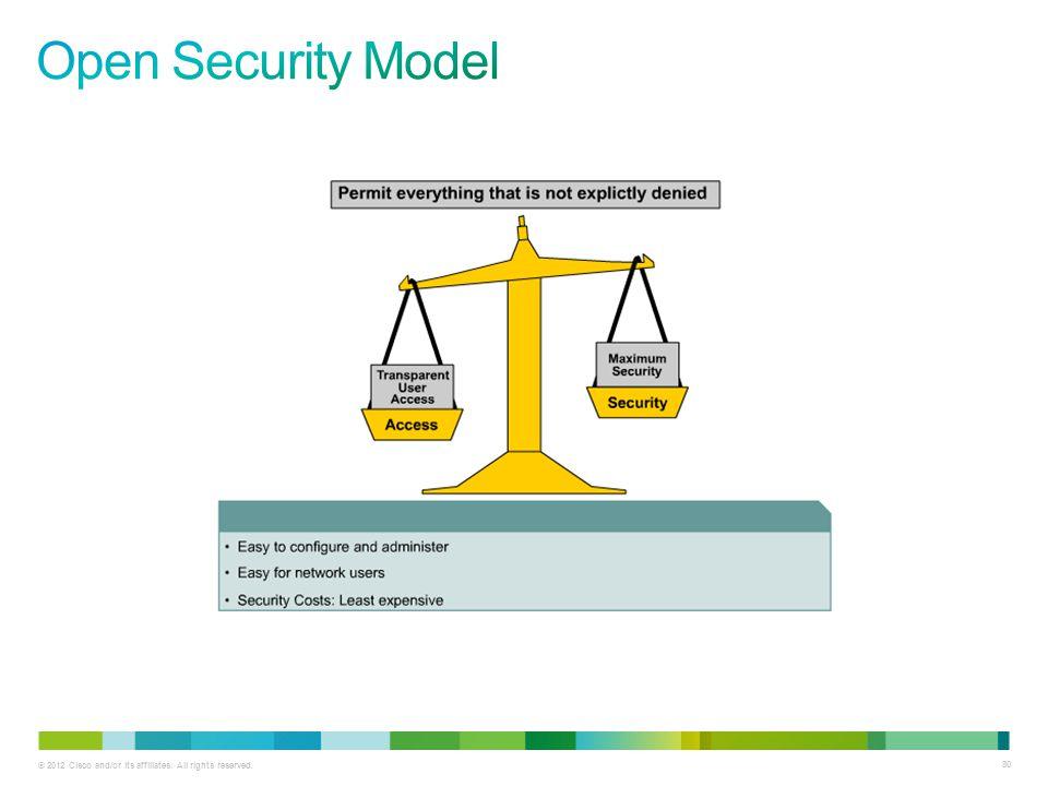Open Security Model