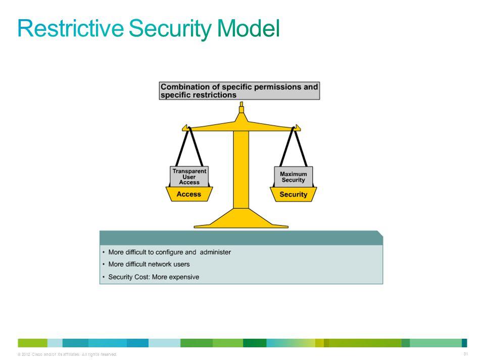 Restrictive Security Model