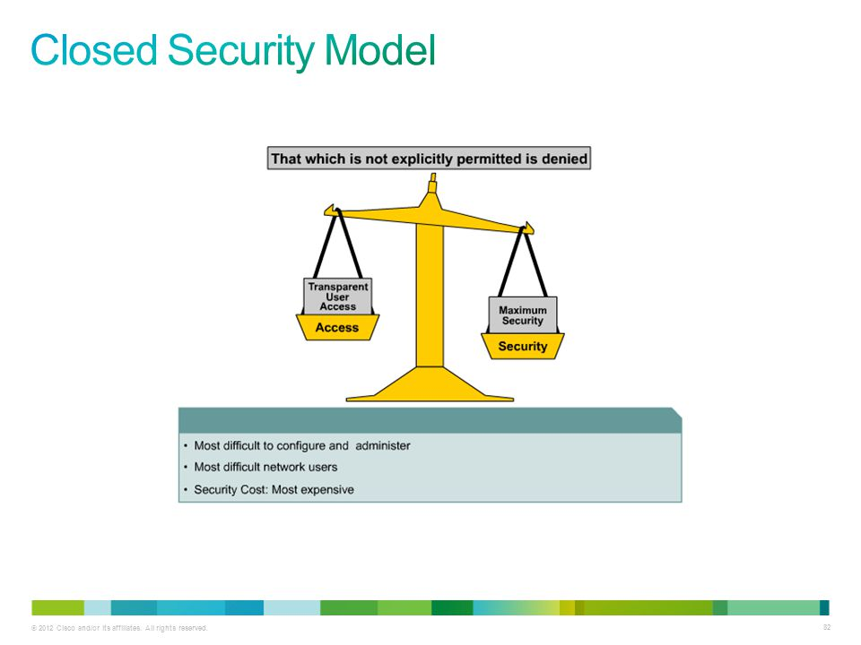 Closed Security Model