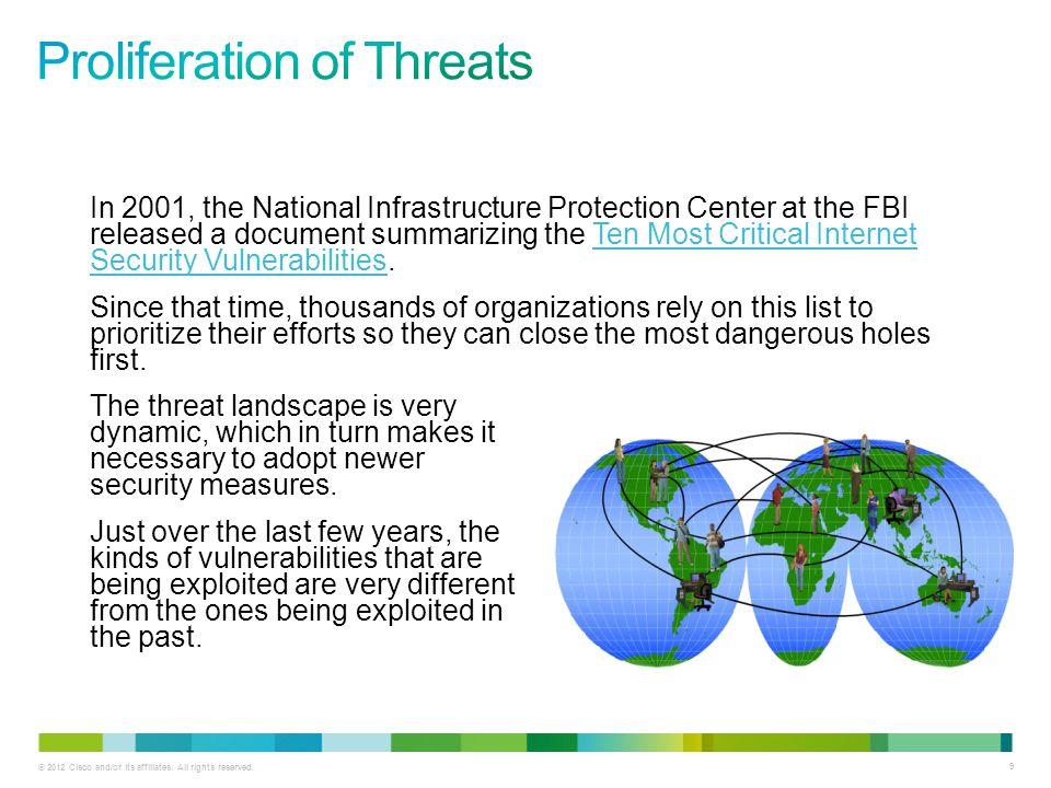 Proliferation of Threats