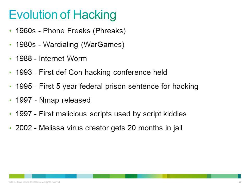 Evolution of Hacking 1960s - Phone Freaks (Phreaks)