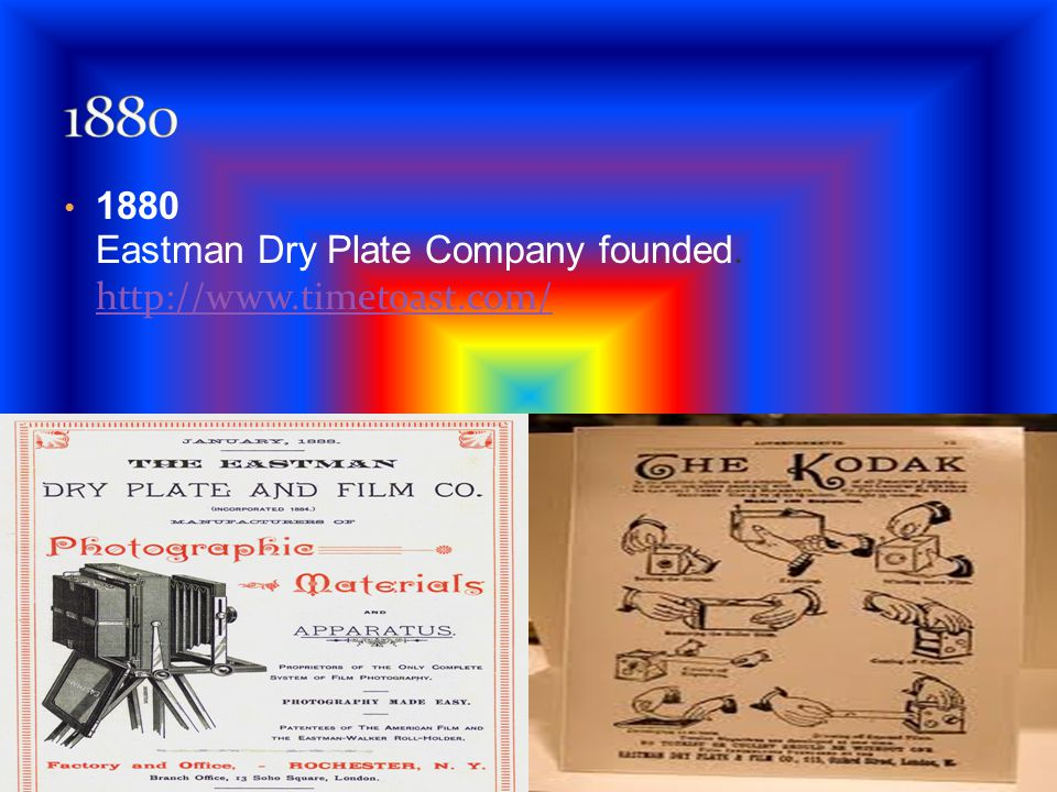 1880 1880 Eastman Dry Plate Company founded. http://www.timetoast.com/