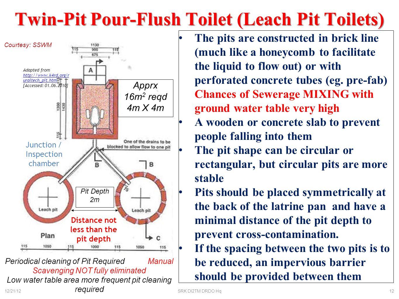 Twin-Pit Pour-Flush Toilet (Leach Pit Toilets)