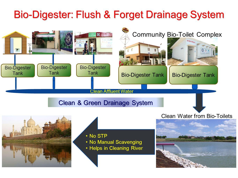 Bio-Digester: Flush & Forget Drainage System