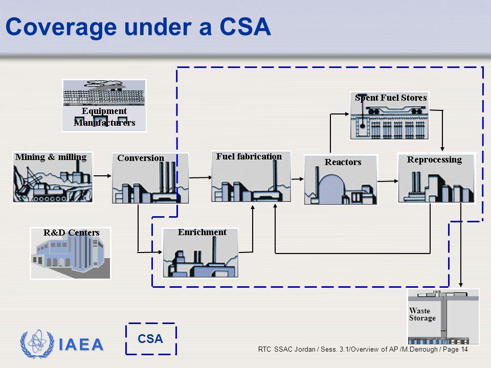 Coverage under a CSA CSA