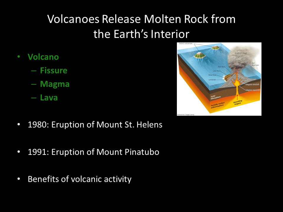 Volcanoes Release Molten Rock from the Earth's Interior