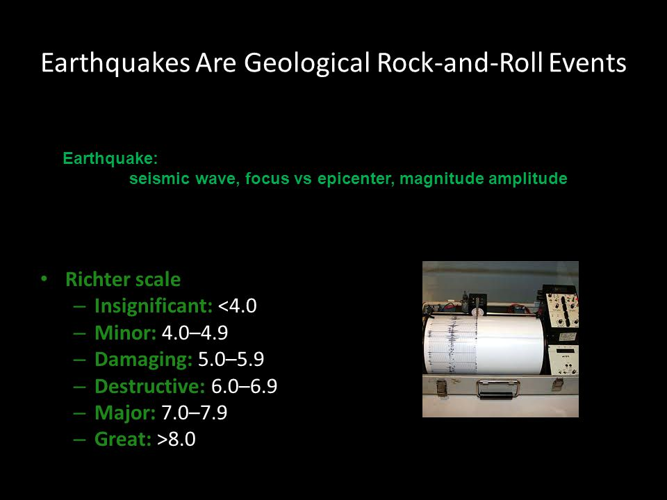 Earthquakes Are Geological Rock-and-Roll Events