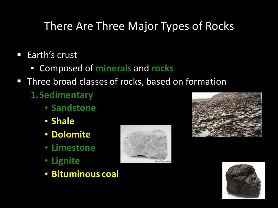 There Are Three Major Types of Rocks