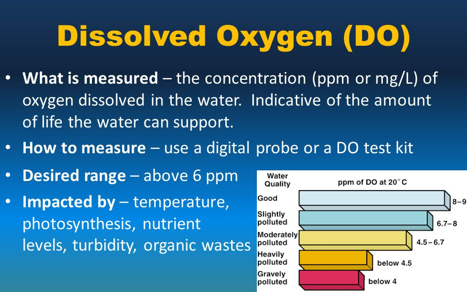 how does the amount of dissolved Lab 2: determining the total dissolved  if sugar is dissolved in water, does it get  the tds levels will double because the same amount dissolved solids are.