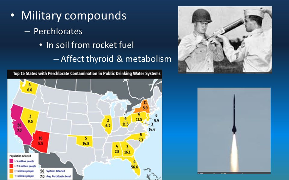 Military compounds Perchlorates In soil from rocket fuel