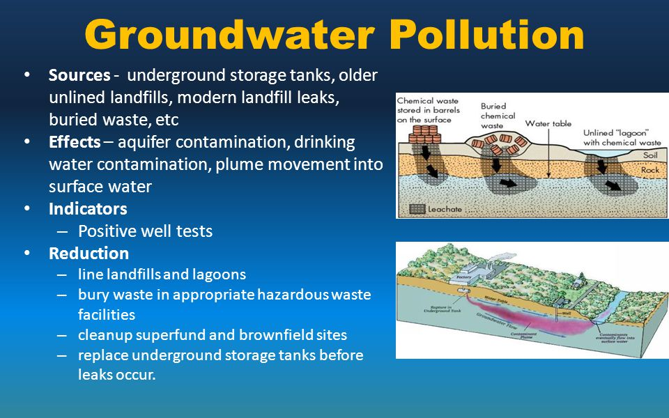 water pollution and paper water resource We also have a wide variety of research papers and book reports available to you for free you can browse our collection of term papers or use our search engine.