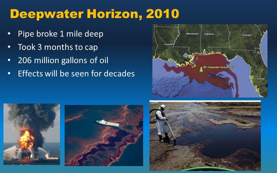 Deepwater Horizon, 2010 Pipe broke 1 mile deep Took 3 months to cap