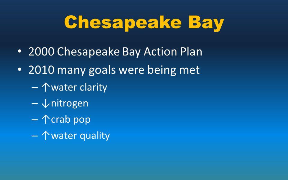 Chesapeake Bay 2000 Chesapeake Bay Action Plan