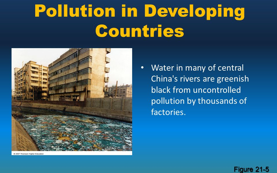 Pollution in Developing Countries