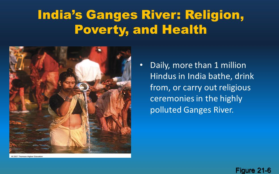 India's Ganges River: Religion, Poverty, and Health